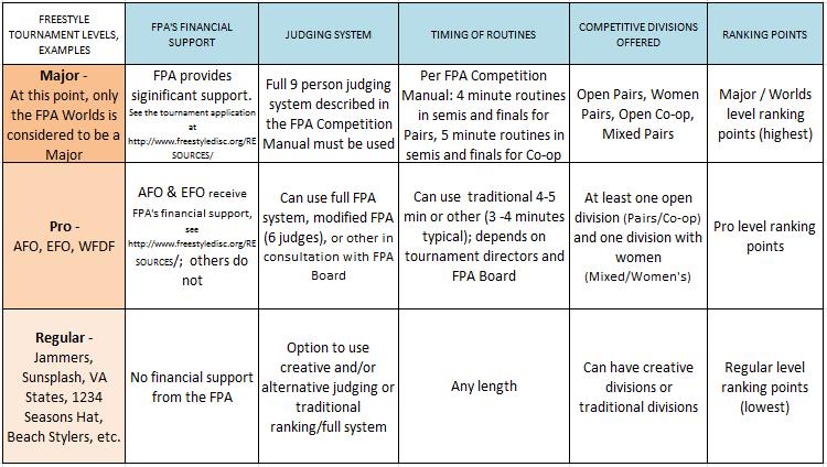tournament-matrix